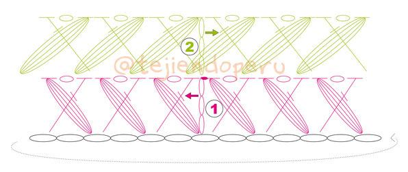 Chaquetas con trenzas de colores tejidas a crochet