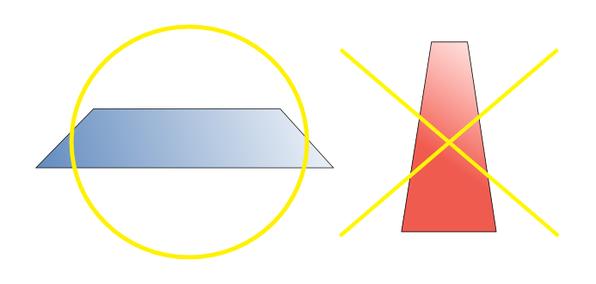 フィンの形状