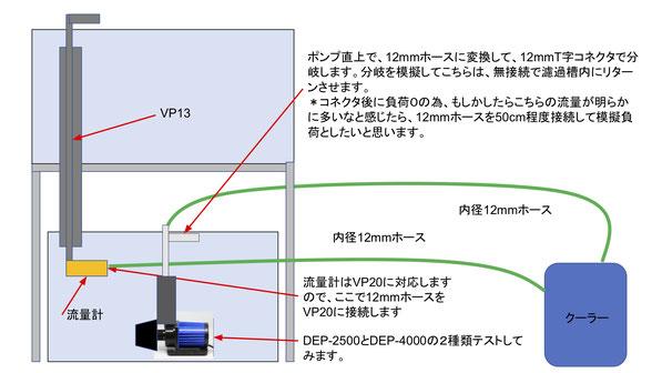 オーバーフロー水槽 配管 DCポンプ 水中ポンプ 水陸両用ポンプ HSBAO