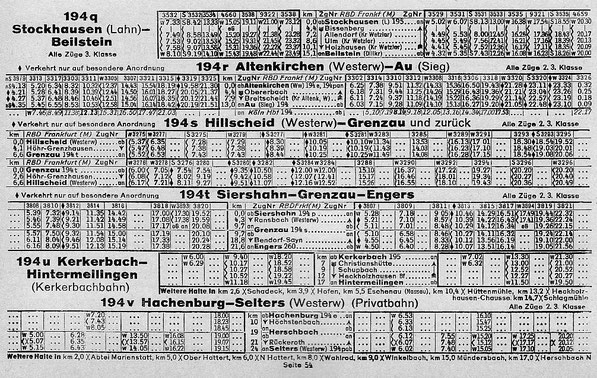 Kursbuch 1941