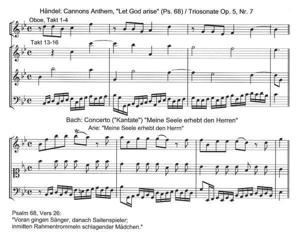 George Frederic Handel und Johann Sebastian Bach