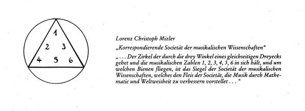 Goethe-Institut Freiburg  | Telemann-Bach-Händel-Cooperation