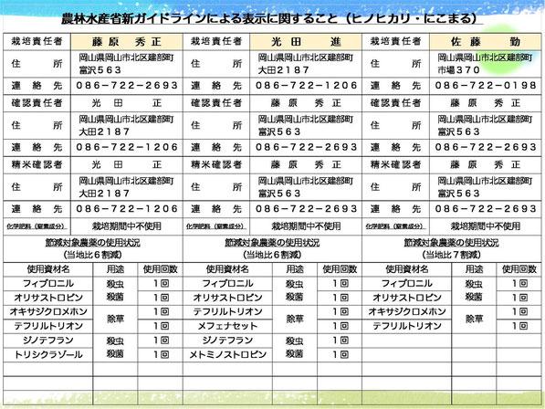 農林水産省新ガイドライン(その1)