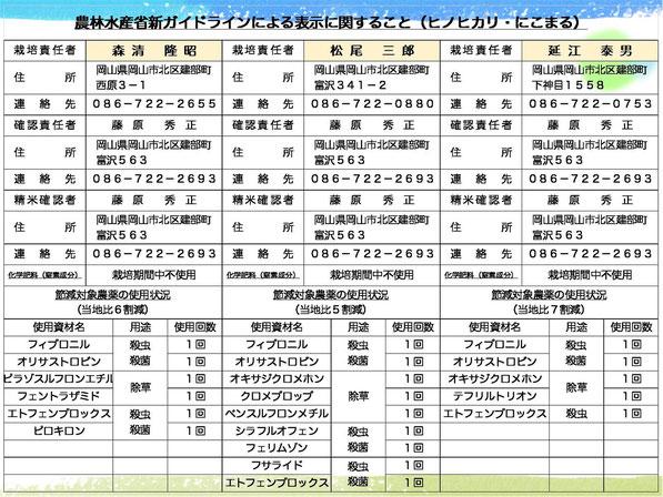 農林水産省新ガイドライン(その2)