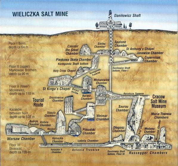 Plattegrond Wieliczka zoutmijn