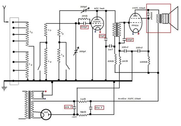 fig.3 (quadrettate in rosso le modifiche rispetto allo schema originario)