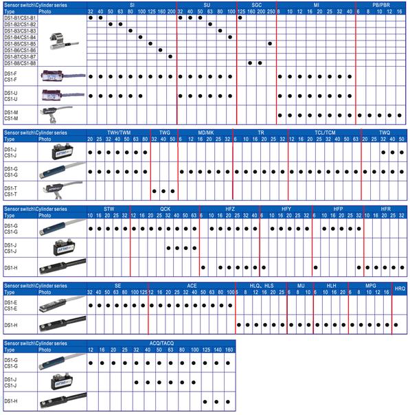 Kompaut, sensor switch airtac for pneumatic cylinder Airtac