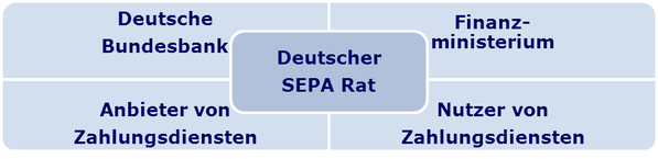 SEPA Rat www.hettwer-beratung.de