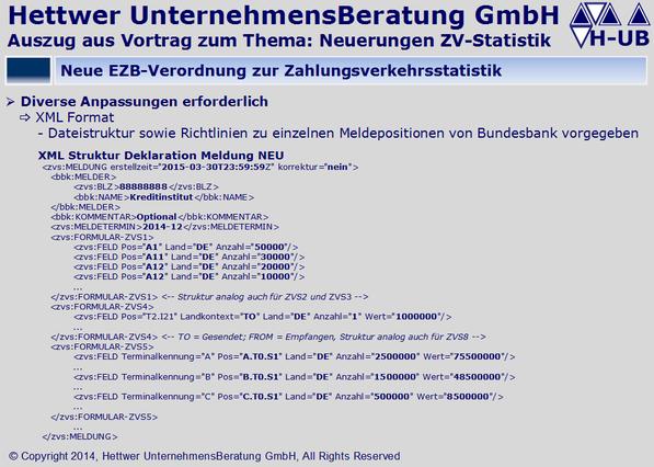 Zahlungsverkehrsstatistik Deutsche Bundesbank Dateistruktur Richtlinien Meldepositionen zvs:MELDUNG zvs:FELD Pos FORMULAR-ZVS1 ZV-Statistik ZVS1 ZVS2 ZVS3 ZVS4.A ZVS4.W ZVS5.A ZVS5.W ZVS8.A ZVS8.W Klaus Georg Hettwer UnternehmensBeratung GmbH