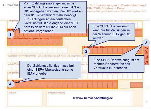 SEPA Überweisung SEPA Formular SEPA Vordruck SEPA Vorlage SEPA PAIN SEPA PACS SEPA Ausführungsfrist SEPA Überweisungsformular SEPA Berater SEPA Experte SEPA Zahlschein Vordruck SEPA Credit Transfer