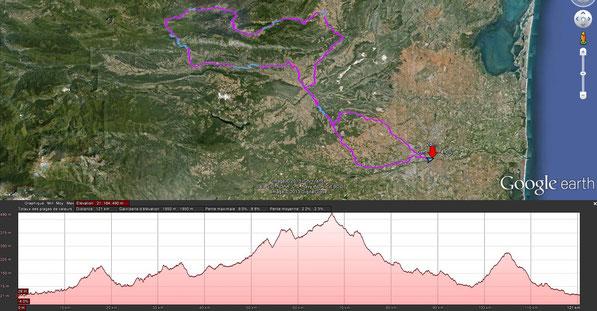 Circuit et profil parcourus de Torcatis à Torcatis 121 km gain et perte d'élévation total de 1950 m