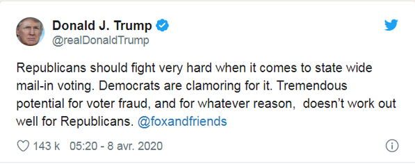 Donald Trump's Tweet about mail-in voting.