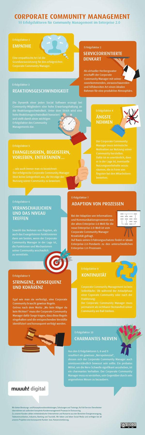 10 Erfolgsfaktoren für Community Management