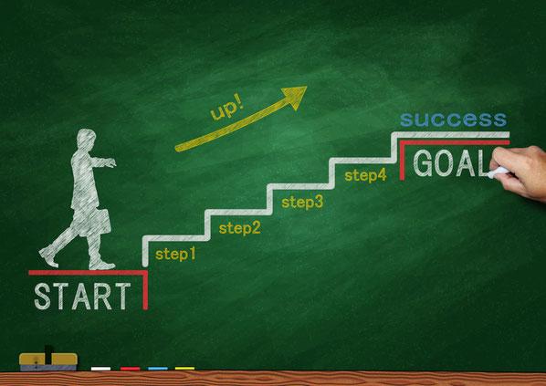 スタートとゴールを考えたスケジュールのイメージ