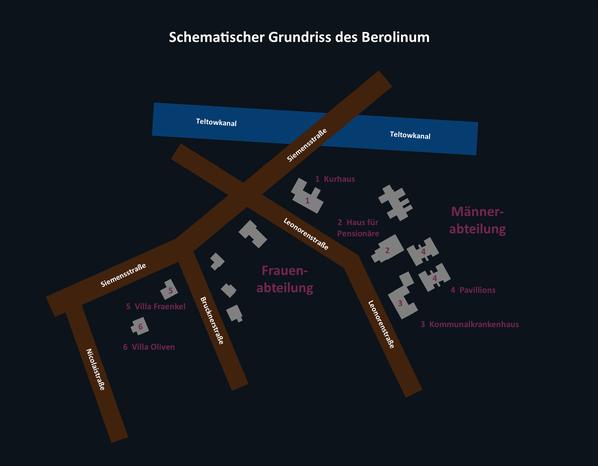 Die Kuranstalt Berolinum an der Lankwitzer Leonorenstraße. Grundriss des Berolinum.