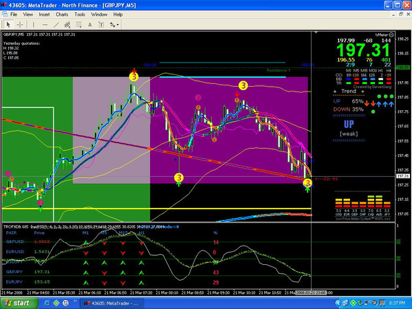 1 minute trader trading system