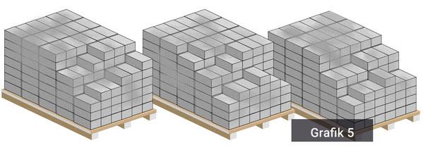 Steinverlegung, Verlegehinweise Pflaster