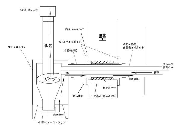 サイクロンHEX構造図