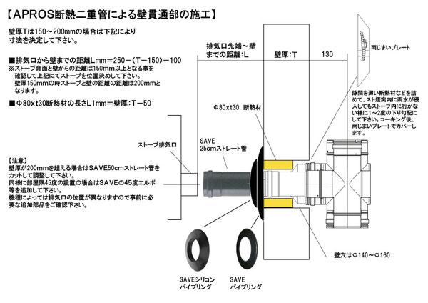 ペレットストーブ 排気筒 排気管 煙突