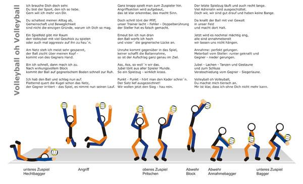 Von Euphorie getrieben und mit Begeisterung geschrieben. Dichten macht einfach Spaß. Illustration mit dem Grafikprogramm. (C) W. Metschke
