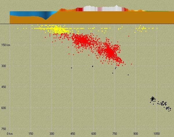 Localisation des séismes sous la plaque Amérique du Sud (en marron).
