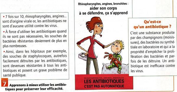 Les antibiotiques c'est pas automatique. Sources: Belin, SVT, 2008.