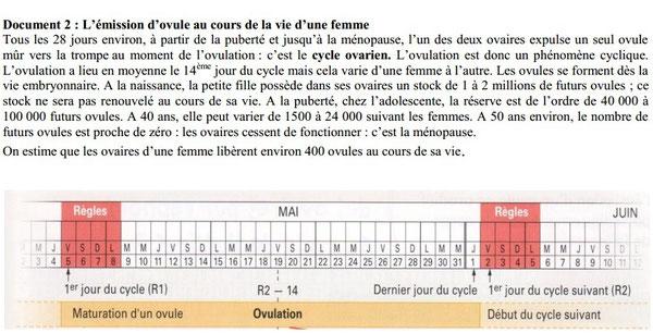 Sources: académie de la Réunion.