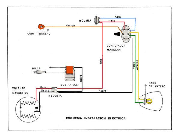 Circuito Electrico Campana Extractora Decorativa Cata