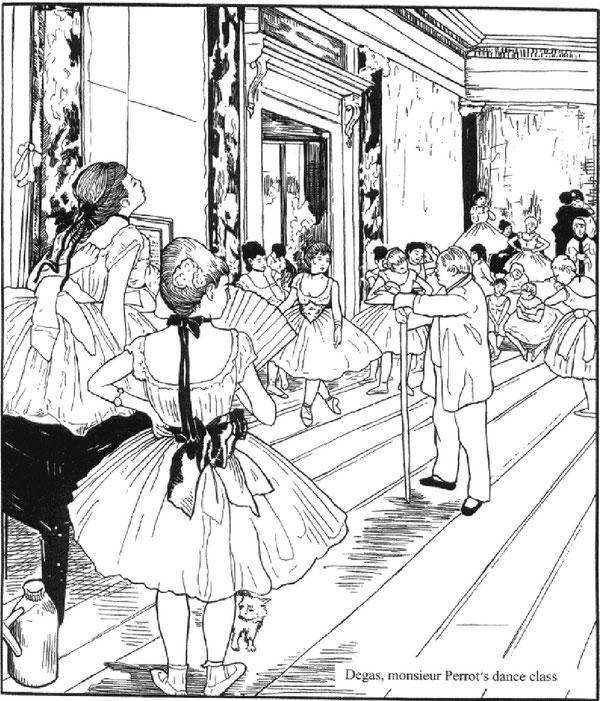 Beispiel Zentralperspektive: Edgar Degas