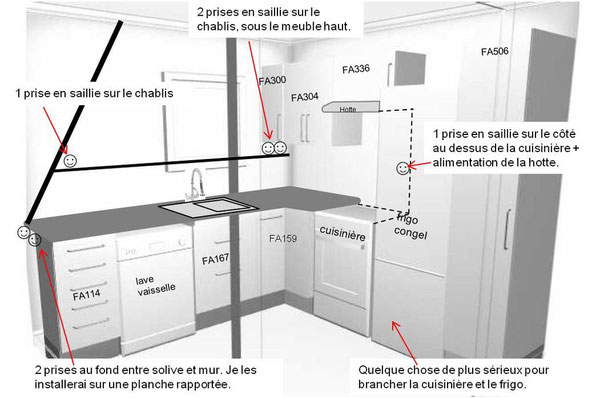 destockage noz industrie alimentaire france paris machine hauteur de prise plan de travail. Black Bedroom Furniture Sets. Home Design Ideas
