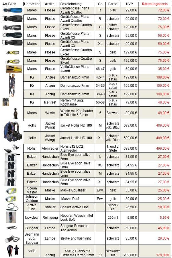 Liste Abverkauf Herbst 2013