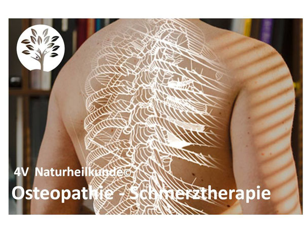 Osteopathie Schmerztherapie Heinsberg Erkelenz
