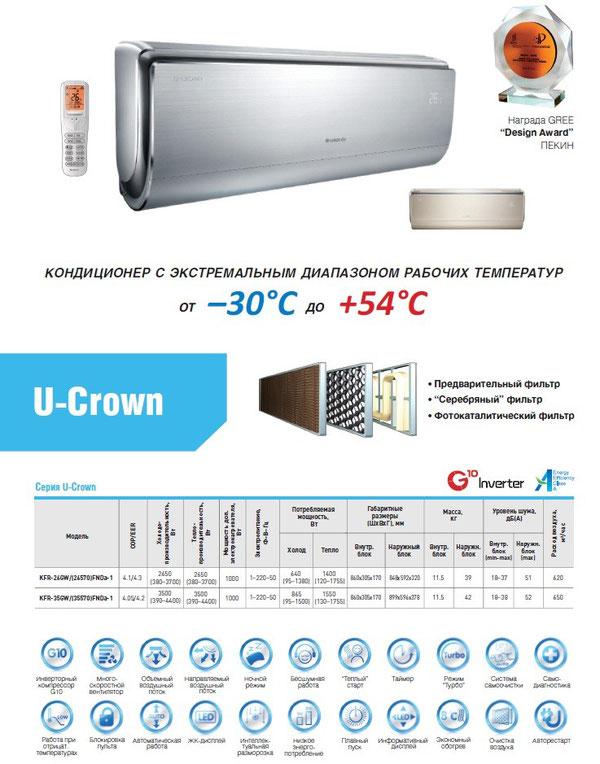 gree u-crown inverter