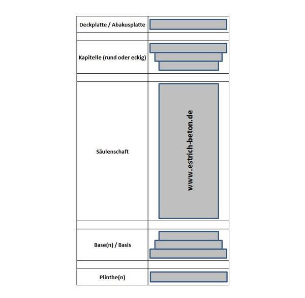 Betonsäule - schematische Darstellung