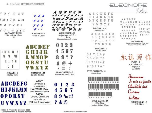 Les pochoirs lettres et chiffres