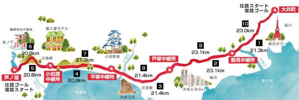 芦ノ湖マラソンコース