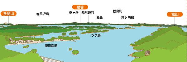 大高森の眺望イラストマップ