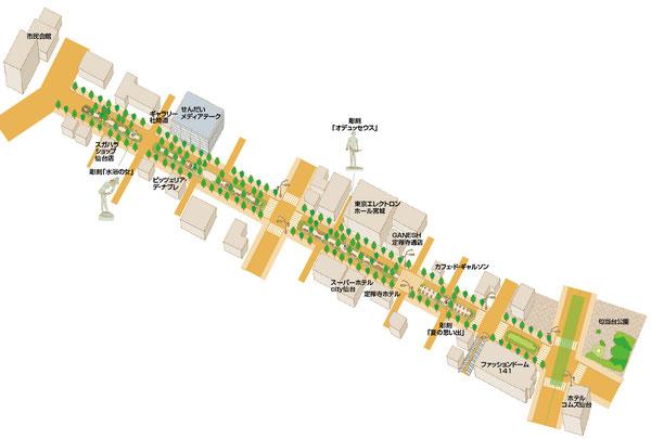 定禅寺通りイラストマップ