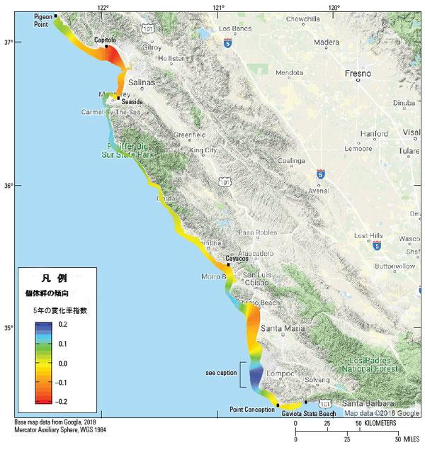 図5:カリフォルニア本土及び中央沿岸部沿いのカリフォルニアラッコラッコ(Enhydra lutris nereis)の地域的な個体数傾向。傾向は、海岸の各地点で最新の5年時系列に対数線形モデルを当てはめ推定された平均指数関数変化率log(λ)を計算し、10キロ移動平均を用いて空間的に平滑化したもの。 注:ロンポックの西岸沿いの高い傾向推定値(log(λ)が0.1より大きい)は、ラッコの個体密度が低い場所(過去5年間で平均6頭未満の水域)に対応しているため、解釈には注意を要する。豊度の絶対的な増加をわずかに