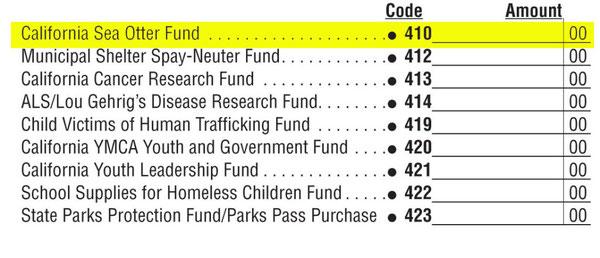 確定申告の際、還付金のうち任意の金額をラッコ保護のために寄付できるようになっている。数字を書き込むだけで自動的に寄付できるため、多くの寄付を集めることができる。
