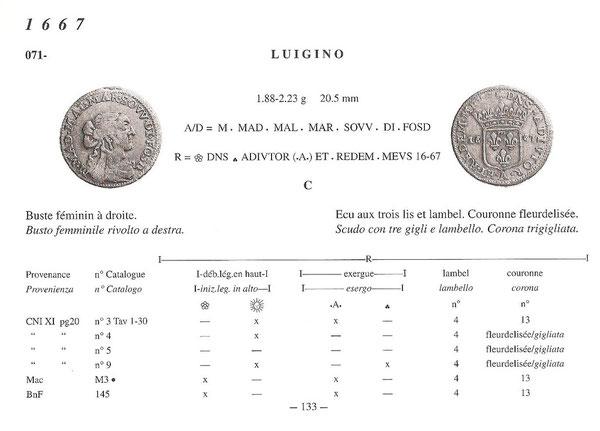 Estratto dal Corpus Luiginorum.