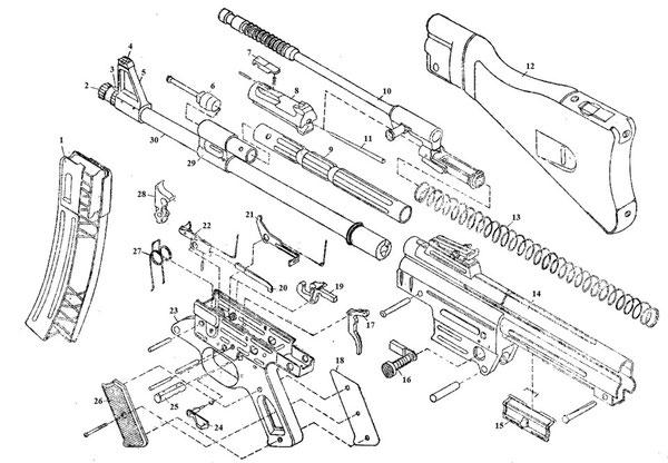 Штурмовая винтовка, StG-44  , MP-43 , штурмгевер , стг-44, стг,
