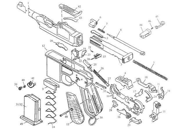 Маузер , маузер С96, С96, mauser C96 ,