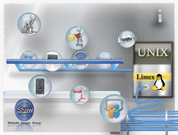 Unix-Programming