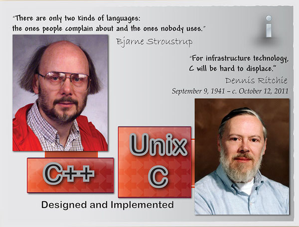 Dennis Ritchie Helped Develop Unix and the C Programming Language. Bjarne Stroustrup added to this magic by developing C++, and the rest is history.