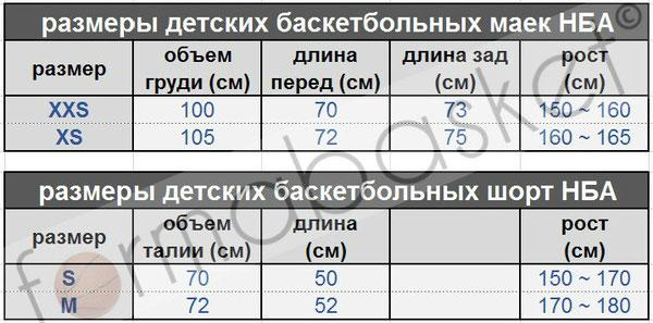 РАЗМЕРЫ ДЕТСКИX БАСКЕТБОЛЬНЫX МАЕК И ШОРТ НБА