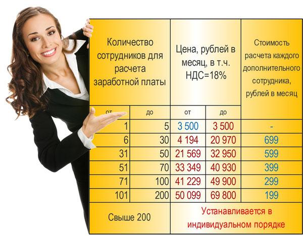 цены за расчет заработной платы
