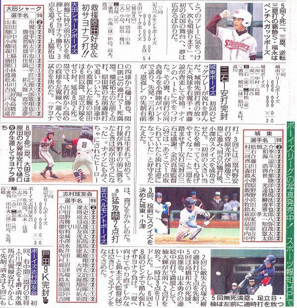 第8回大田区長杯 第43回春季全国大会予選 2013-3-7記事