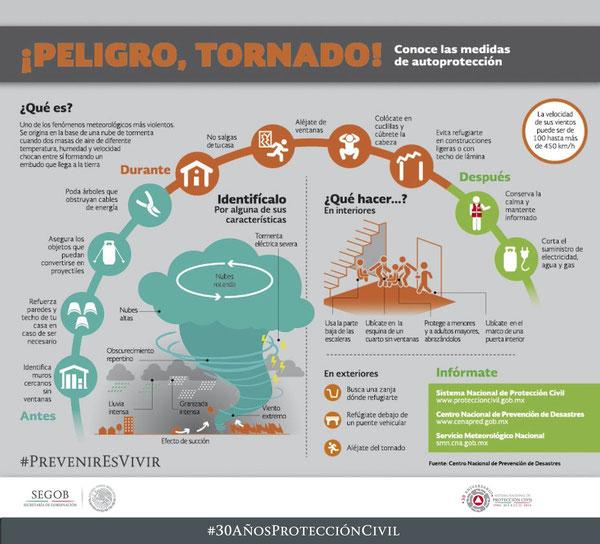 Tornado-Protección Civil