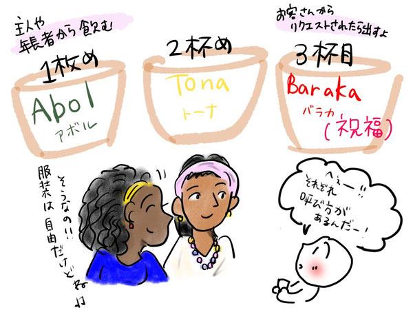 カリオモンのイメージイラスト 茶谷順子